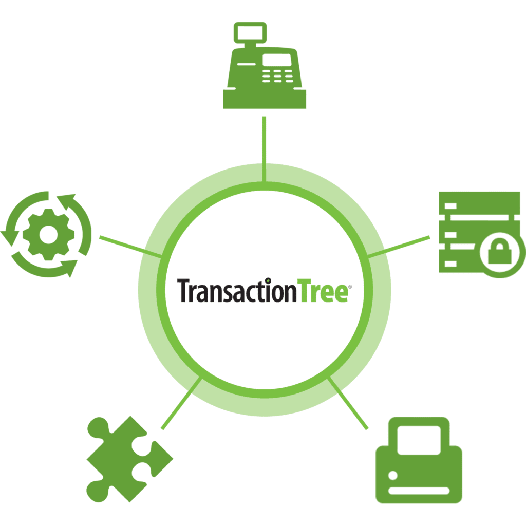 TransactionTree POS Integrations